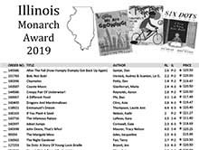 Illinois Monarch Award List 2019
