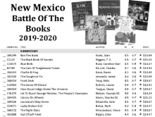 2018-19 New Mexico Battle Of The Books Flyer
